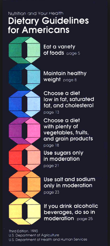 1990 Dietary Guidelines for Americans