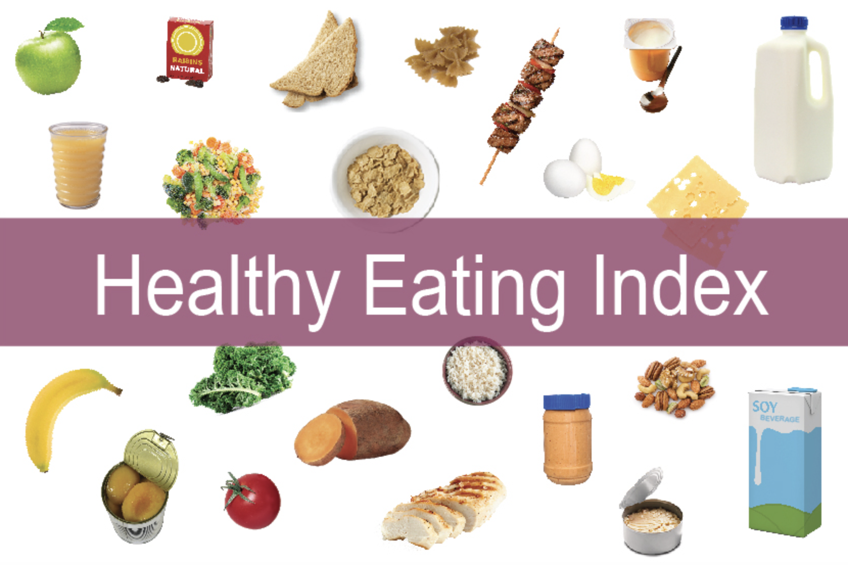 Healthy Eating Index banner with images of food around it